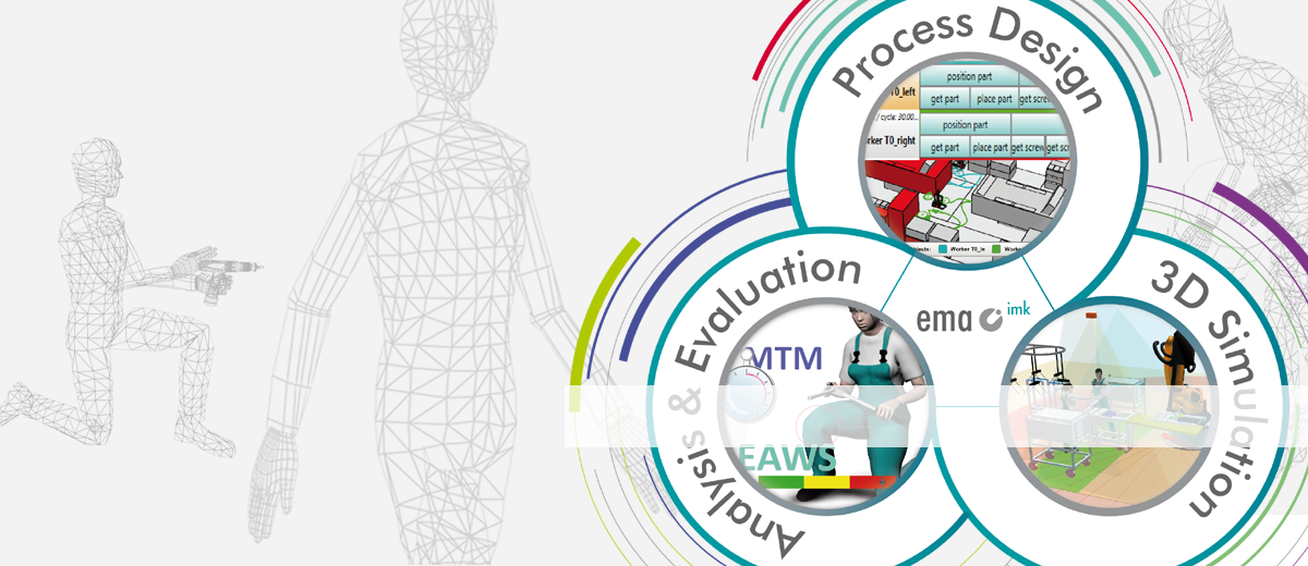 ema - Human Simulation, 3D Production Planning & Virtual Ergonomics
